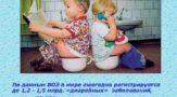 Как лечить острые кишечные инфекции у детей