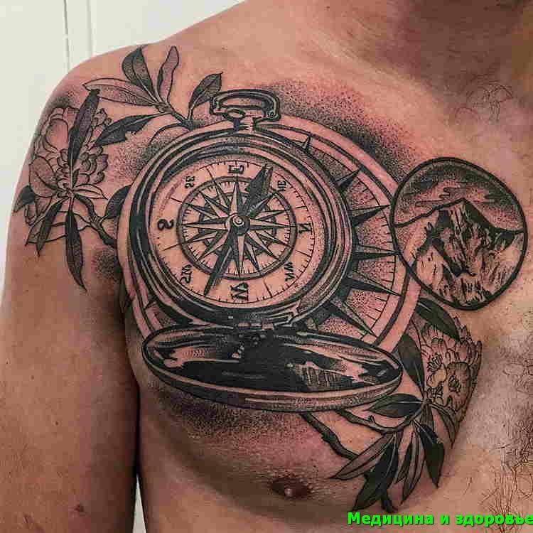 Тату с компасом